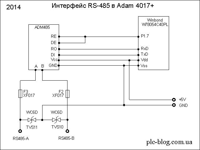 adam4017p_diagram_640x480